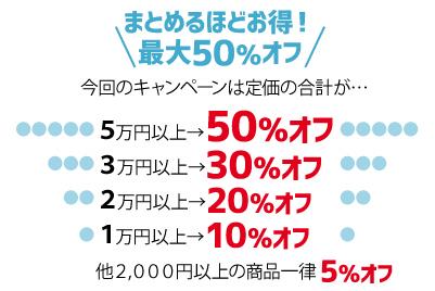 「まとめるほどお得!最大50%オフ」今回のキャンペーンは定価の合計によって割引が異なります。5万円以上なら50%オフ、3万円以上なら30%オフ、2万円以上なら20%オフ、1万円以上なら10%オフ、他2,000円以上の商品は一律5%オフ